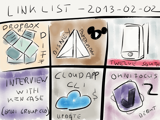 Link List – Feb 2, 2013 → via @_patrickwelker