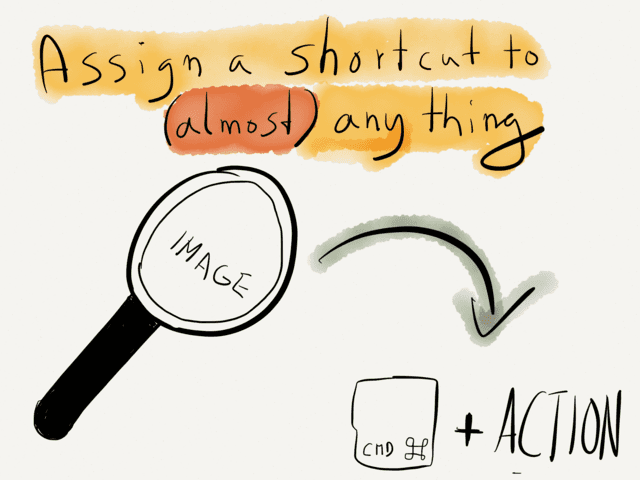 How To Assign A Hotkey To Almost Anything → via @_patrickwelker
