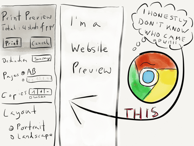 Fixing the Google Chrome Print Preview → via @_patrickwelker