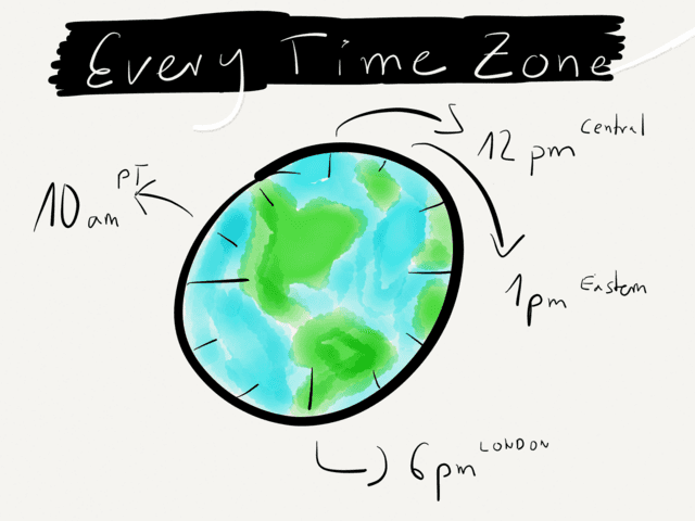 Every Time Zone to get an overview over just that → via @_patrickwelker