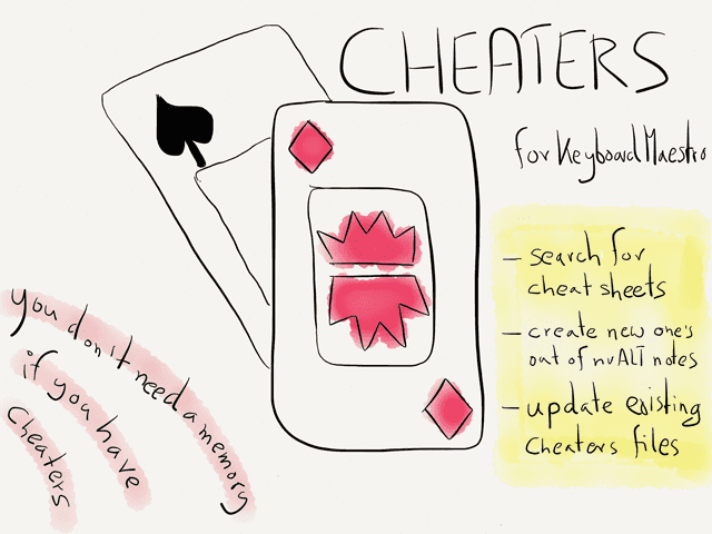 Cheaters For Keyboard Maestro Macro And Updating Cheat Sheets from nvALT → via @_patrickwelker