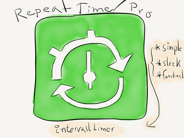 Repeat Timer Pro Mini-Review → via @welkerpatrick