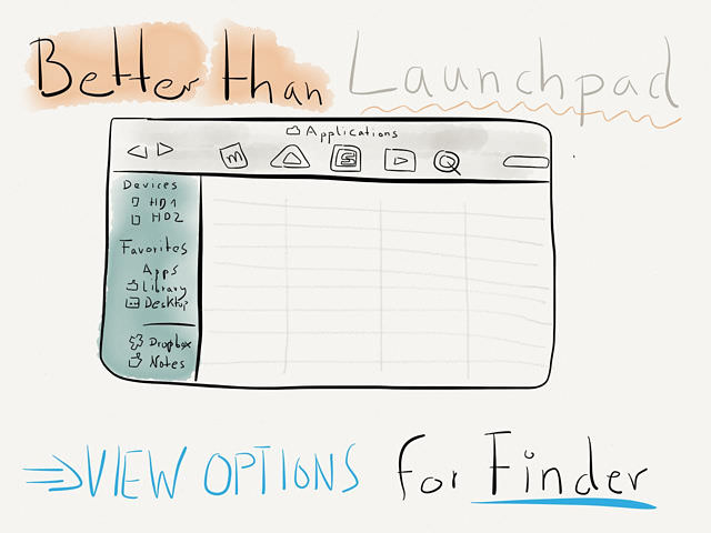 Better than Apple's Launchpad → via @_patrickwelker