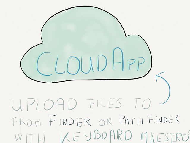Upload To CloudApp With Keyboard Maestro → via @_patrickwelker