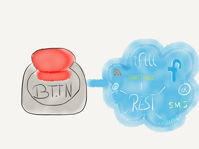 LINK – The Bttn - A button for IFTTT → via @_patrickwelker