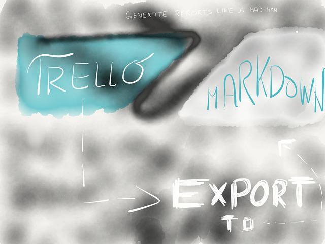 Trello Markdown Export → via @_patrickwelker