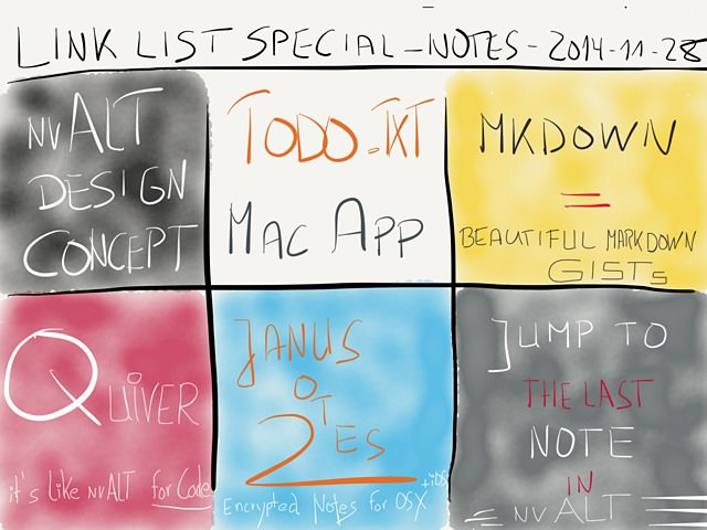 Link List Special – November 28, 2014 → by www.rocketink.net → via @_patrickwelker